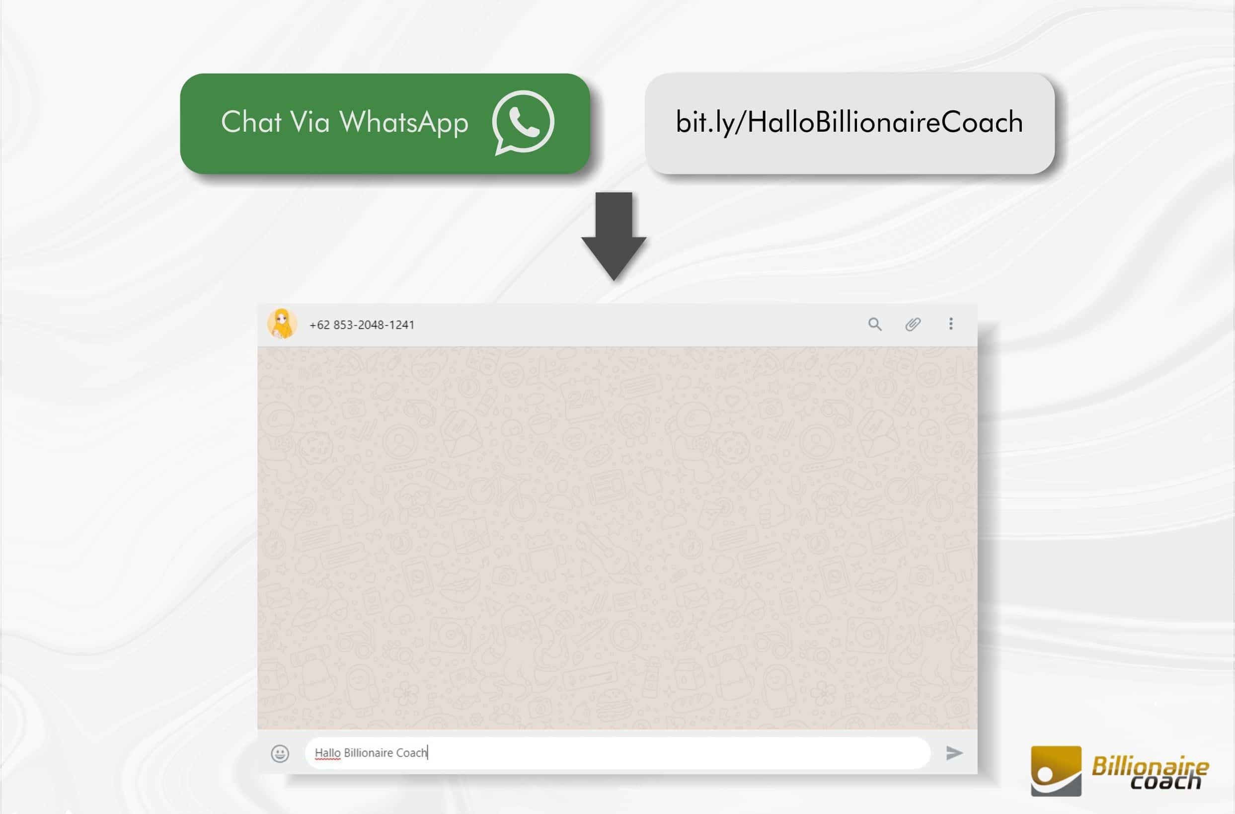 membuat link whatsapp dengan bitly