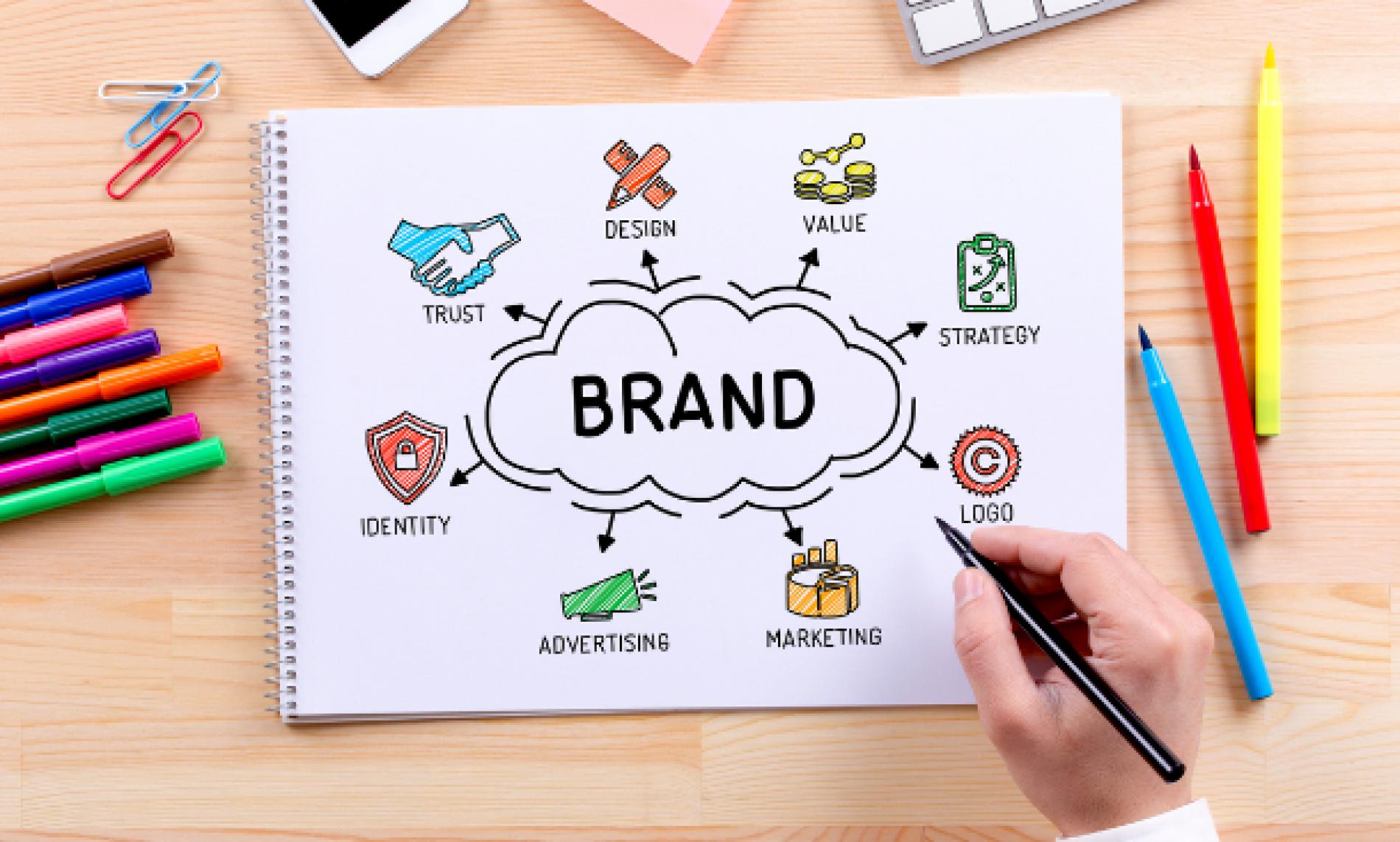 3 Cara Untuk Meningkatkan Fleksibilitas Bisnis Online Di ...